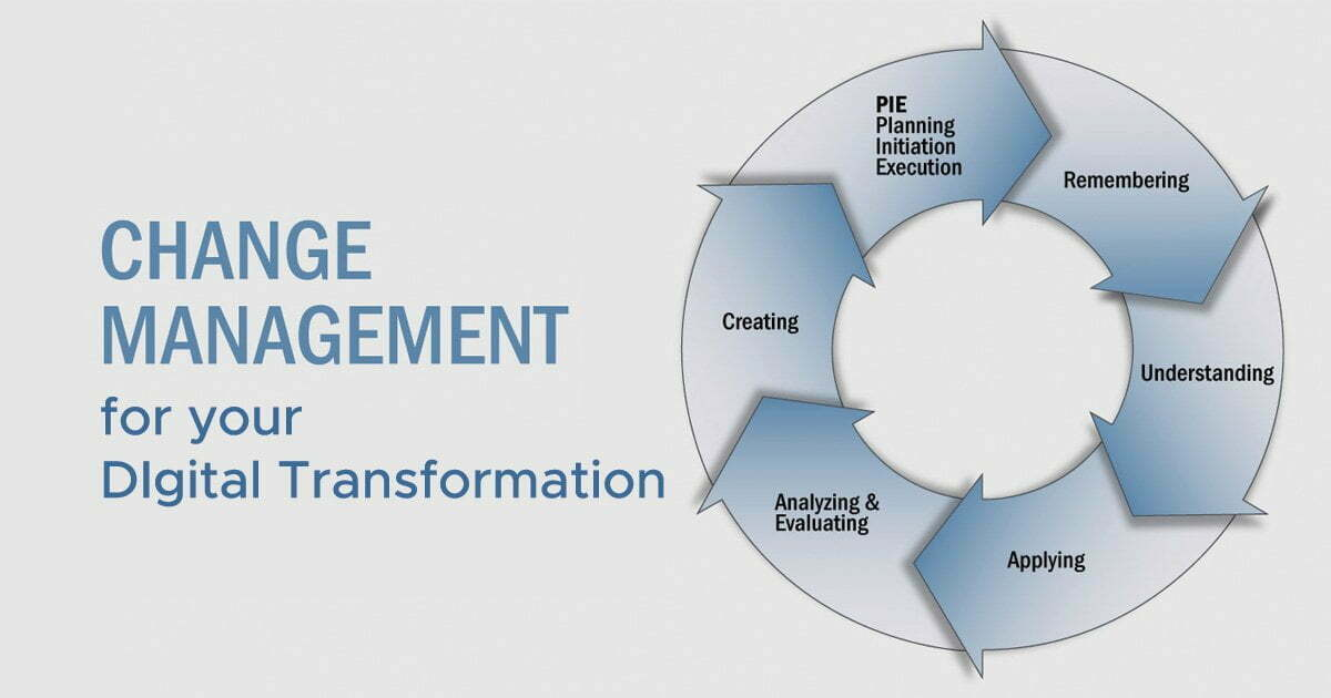 What Change Management Methodology Do You Need For Digital